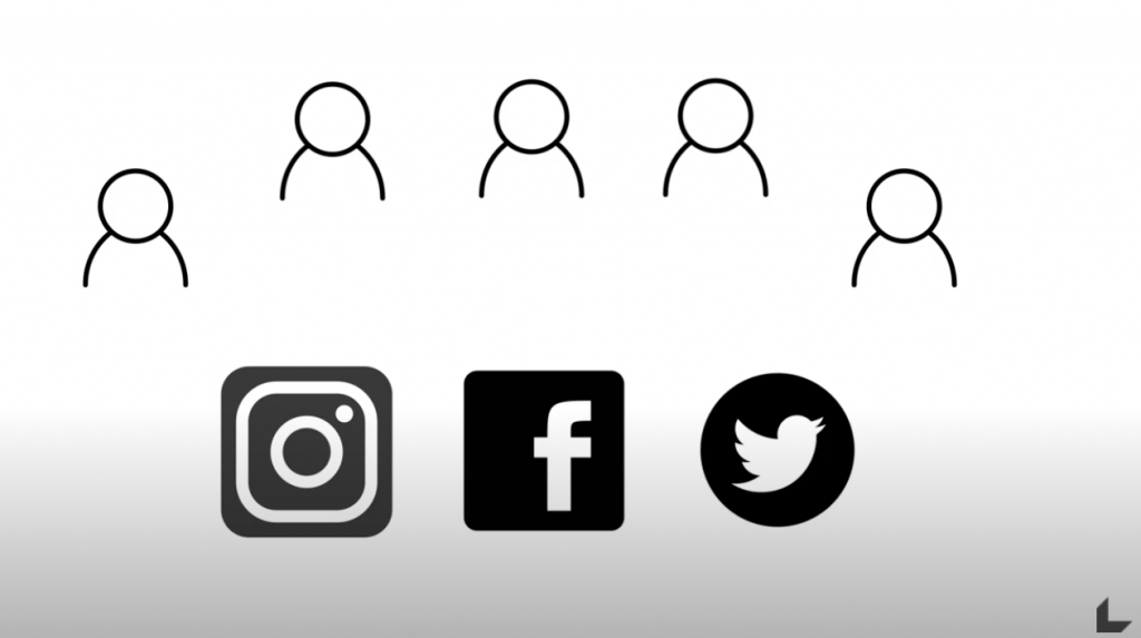 Públicos y canales para generar expectación en campaña de crowdfunding